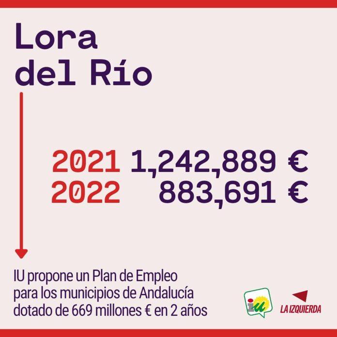 Izquierda Unida propone un plan de empleo para realizar 170 contrataciones en Lora del Río