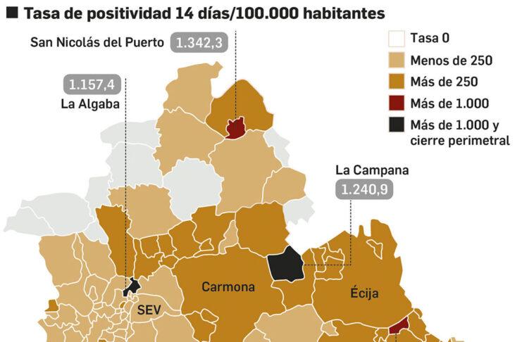 Lora del Río abandona el cierre perimetral y cese de actividades no esenciales